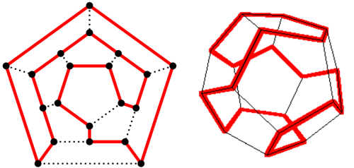 A Hamiltonian cycle on a dodecahedron. Left: 2D projection. Right: 3D image.