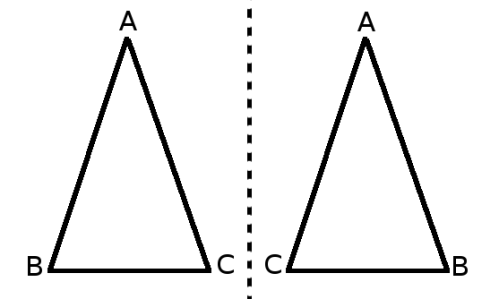 Isosceles triangle ABC and its mirror image.