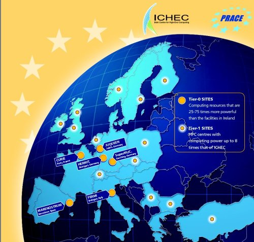 PRACE, the Partnership for Advanced Computing in Europe