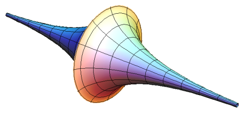 The pseudo-sphere, a surface of constant negative curvature [Image from http://virtualmathmuseum.org]