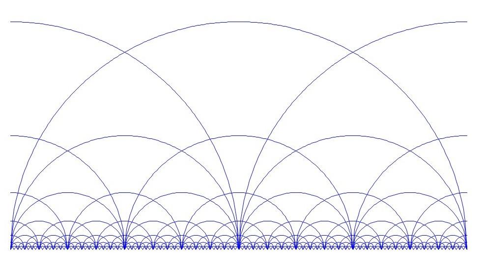 Poincaré's Half-plane Model (1/2)