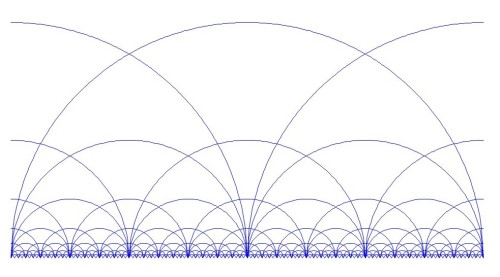Geodesics in the Poincaré Half-plane