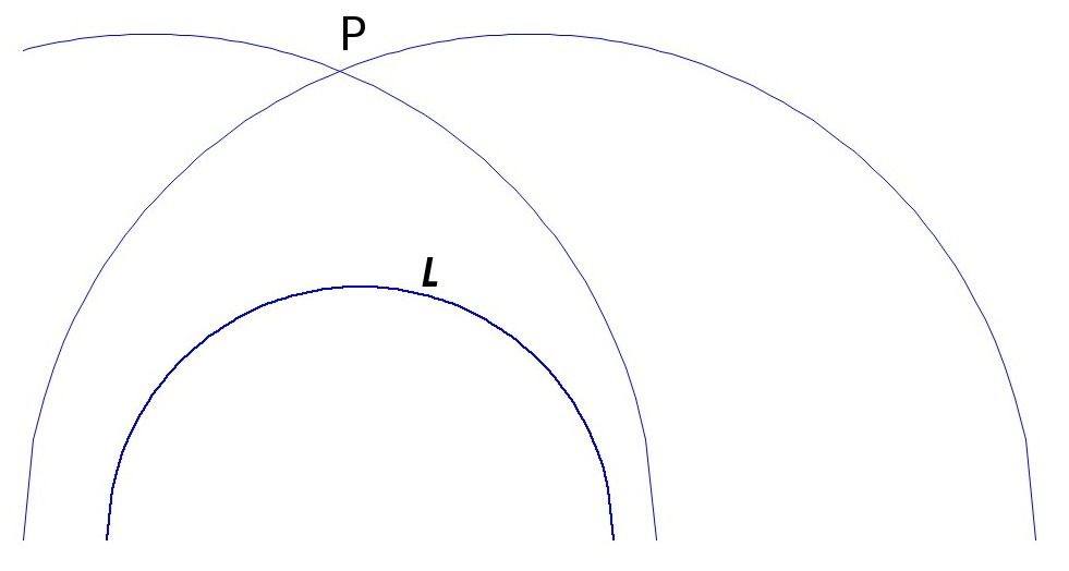 Poincaré's Half-plane Model (2/2)