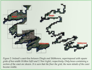 The Kerry coast with superimposed coarse grid (left) and fine grid (right). Only boxes intersecting the coast are shown (from [1]).