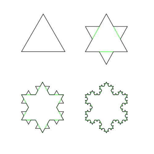 The Koch snowflake (image from Wikimedia)