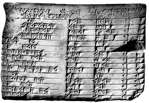 The Babylonian clay tablet known as Plimpton 322.