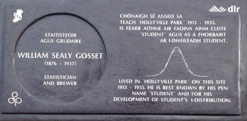 Plaque at St Patrick's National School, Hollypark, Blackrock, where William Gosset lived from 1913 to 1935.