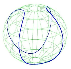 The Tennis Ball curve, the intersection of two offset elliptic cylinders, and also of a sphere and hyperbolic paraboloid or hypar.