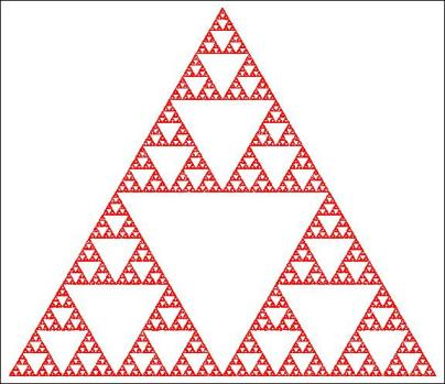 Sierpinski Gasket constructed with the Chaos Game. One million iterations, first 100 points omitted.