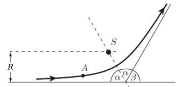 Trajectory of an asteroid A moving past the sun S on a hyperbolic orbit (from Gregory [2]).