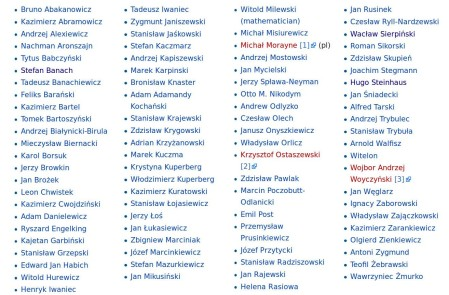 List of notable Polish mathematicians (from Wikipedia). Click for larger version.