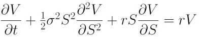 Black-Scholes-Equation