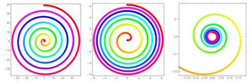 Spirals-Three