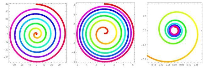 Left: Archimedean spiral. Centre: Fermat spiral. Right: Hyperbolic spiral.
