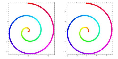 Left: Archimedean spiral. Right: Involute of a circle.