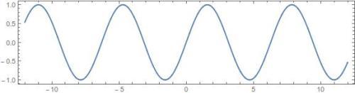 The sine function, the essence of good behaviour.