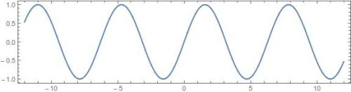 The sine function, the essence of good behaviour.