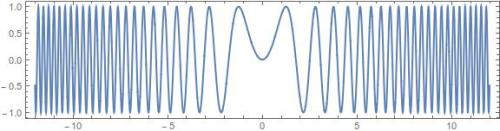 The function {y=\sin x^2}, a so-called chirp function.