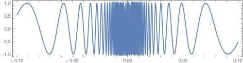 The function {y=\sin 1/x} gets wild near {x=0}.