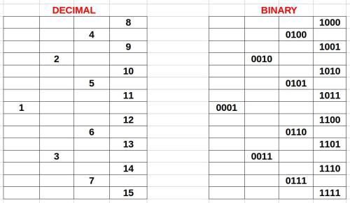 Ahnentafel-Numbers