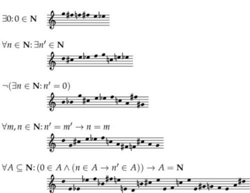 Peano-Music-02