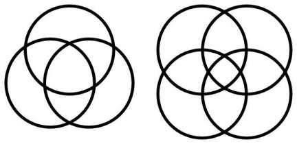 venn-3and4-sets