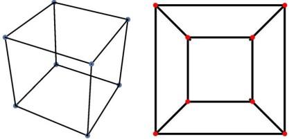 venn-3sets-cube-flat