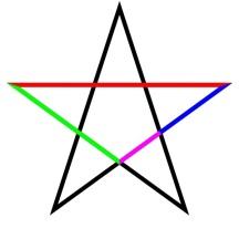 goldenmean-pentagram