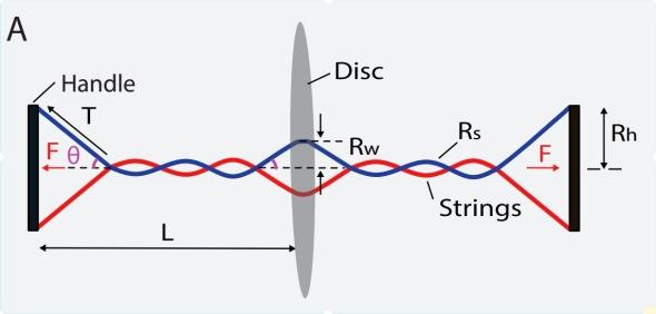 whirligig-schematic