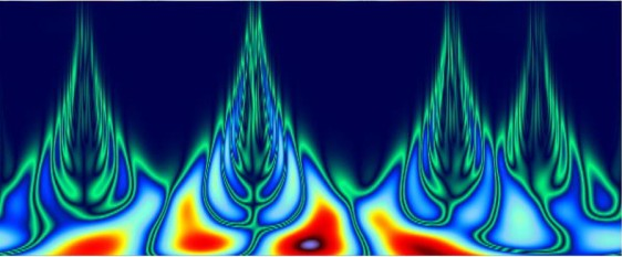 Wavelets-CWT-Example-BOTTOM