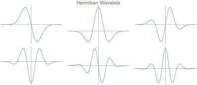 Wavelets-Hermitian-02