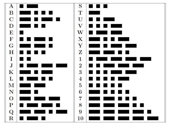 Morse-Code-Symbols