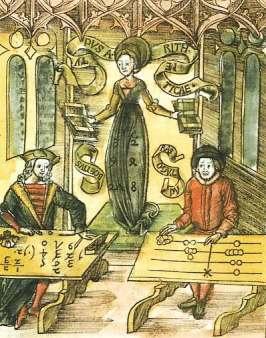 Quadrivium-Arithmetica