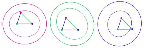 Three-Ellipse-Pairs