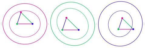 Three-Ellipse-Pairs