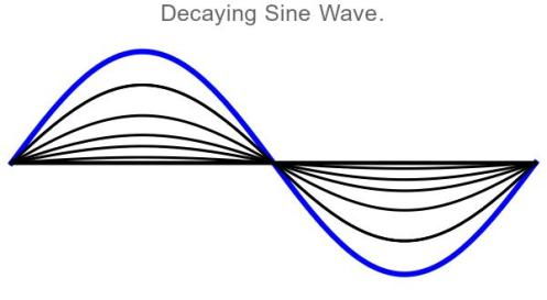 Decaying-Sine-Wave