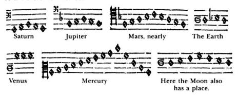 Kepler-HarMun-Planet-Tunes