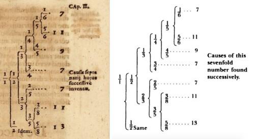 Kepler-Tree-Combo