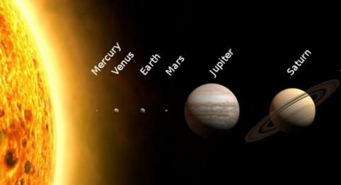 Solar-System-Inner
