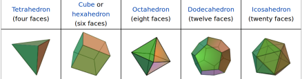 Platonic-Solids-5