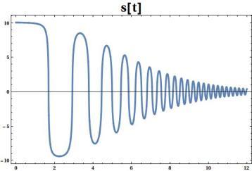 RRE-arclength