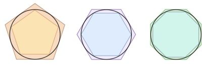 Archimedes-Polygons