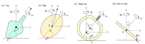 Spinning-Tops-4