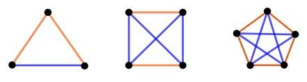Ramsey-Theory-1