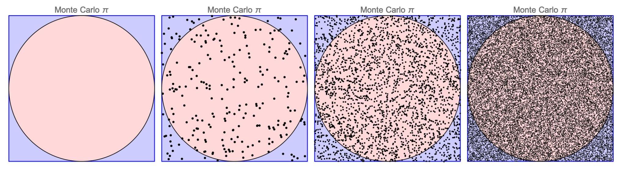 Monte-Carlo-Wide-4panel
