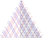 Goldbach-Triangle